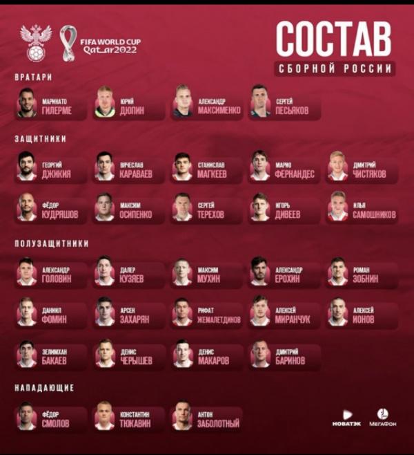 Спорт: Новый состав стороной РФ по футболу