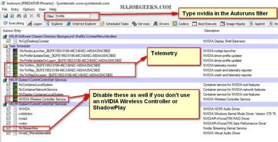 Технологии: Последний пакет драйверов NVIDIA GeForce содержит средства телеметрии